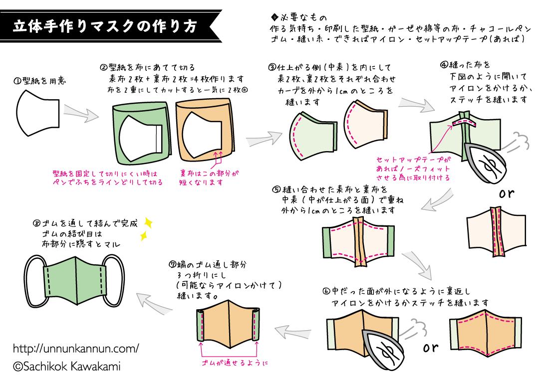 立体マスクの作り方イラスト図解